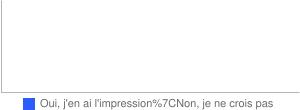 Manuel Valls est-il le nouveau Nicolas Sarkozy ?